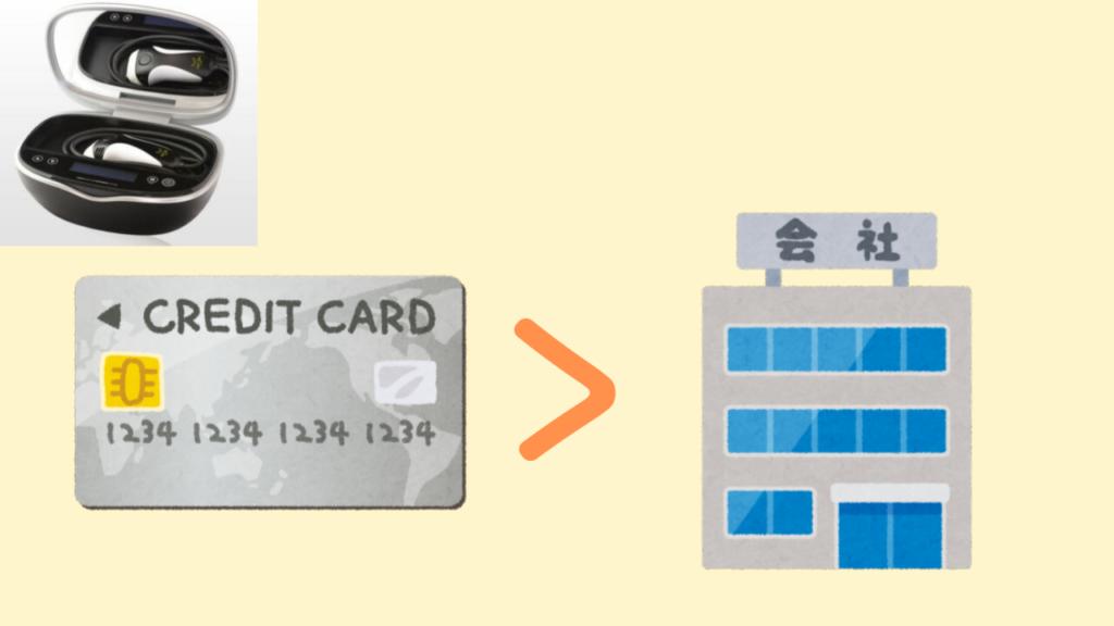 クレジットカード支払いとショッピングクレジット支払いではどちらがお得?