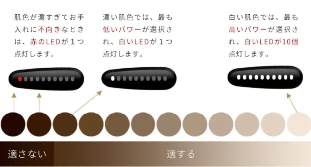 肌の色とパワーバーの表示について