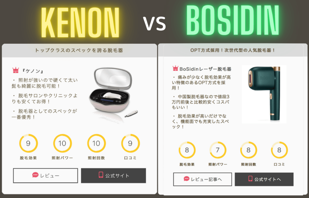BoSidinレーザー脱毛器vsケノン